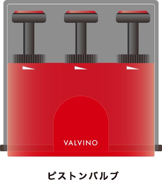 VALVINOセット内容