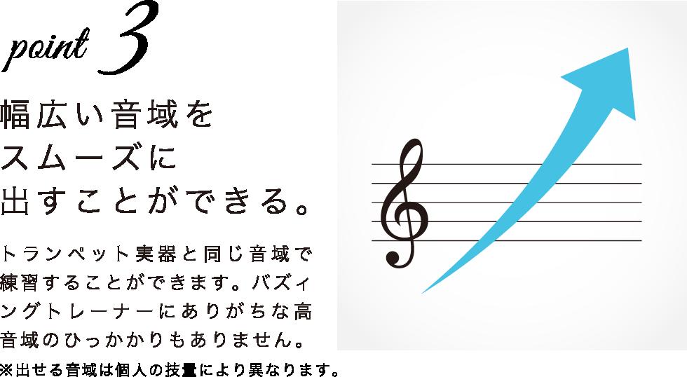 BUZZMUTEで幅広い音域をスムーズに出すことができる